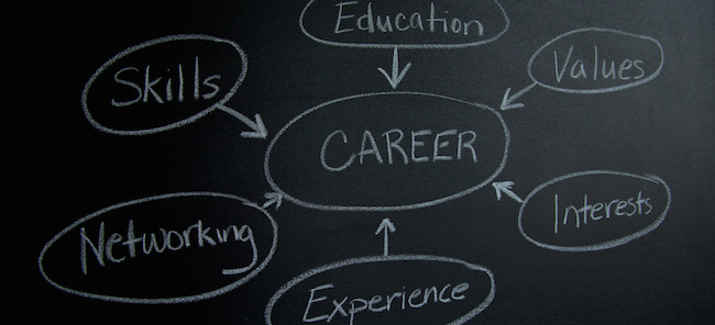 Hybrid Jobs, Beyond Grades and Conversations: How to get your career off to the right start